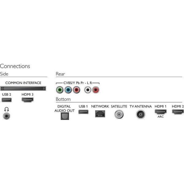 LED телевизор Philips58PUS6504